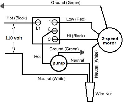 Evaporative Sw  Cooler Switch Thermostat Wiring on wiring diagram for a voltage regulator