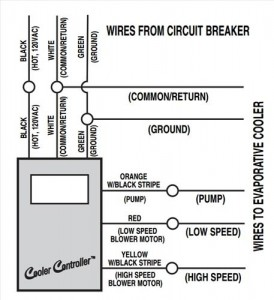 wiring diagram for swamp cooler the wiring diagram swamp cooler thermostat wiring diagram nodasystech wiring diagram