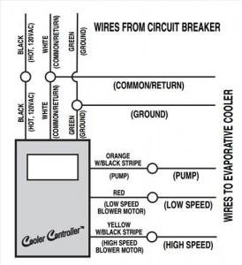 wiring schematic Evaporative Swamp Cooler Thermostat