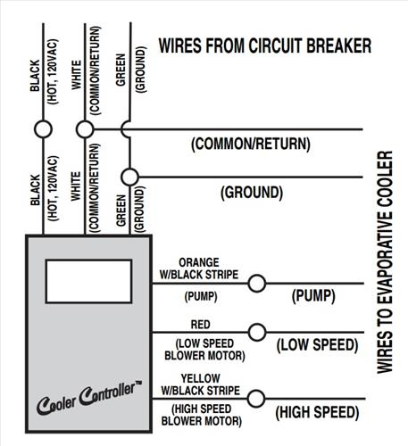 swamp cooler plug wiring diagram 12 5 stefvandenheuvel nl \u20222 speed swamp cooler motor wiring