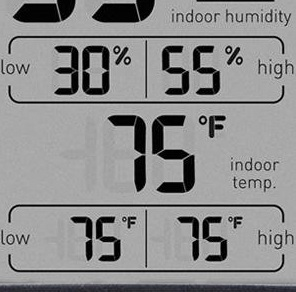 Best Humidity Monitor 2015