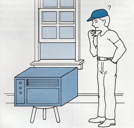 Window Air Conditioning Installation Heat Pump Or Standard Ac Unit