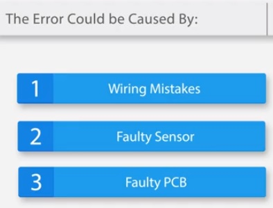 E4, E5, E6, F1, F2, F3 Error Codes on a Mini Split Causes