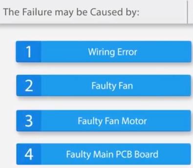 How To Fix an E3 or F5 Mini Split Error Code Cuases