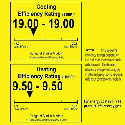 What is The Most Energy Efficient Mini Split Air Conditioner SEER Rating