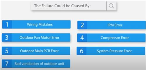 How To Fix a Mini Split P0 Error Code Causes