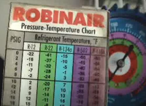 How To Read an HVAC Temperature Pressure Chart